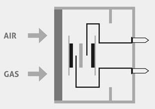 Схема работы Электрохимического датчика газа