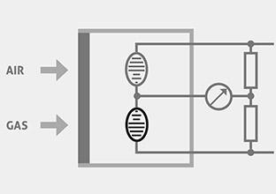 Схема работы Пелисторного датчика газа